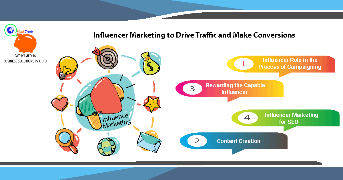 Influencer Marketing to Drive Traffic and Make Conversions