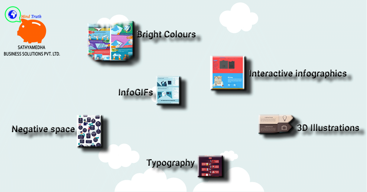 Modern Infographic Design Trends