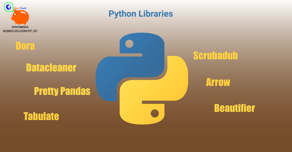 Handy Python Libraries For Formatting And Cleaning Data