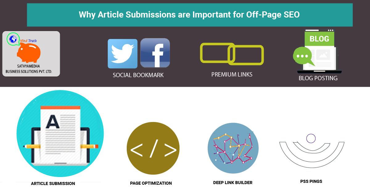 Why Article Submissions are Important for Off-Page SEO
