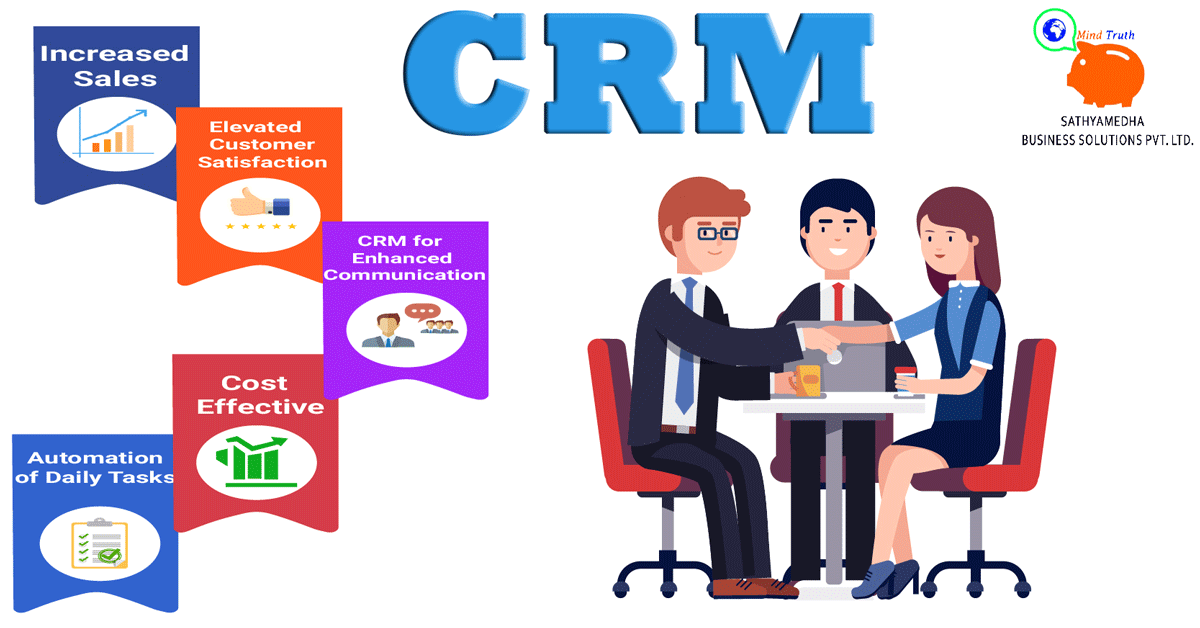 prominence of crm